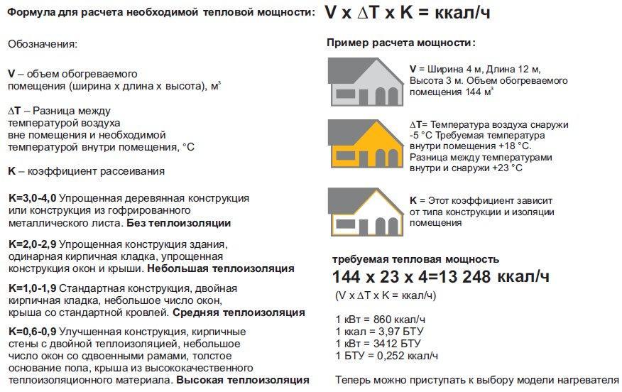 60660-shema-teplovaya-pushka-elektricheskaya.jpg